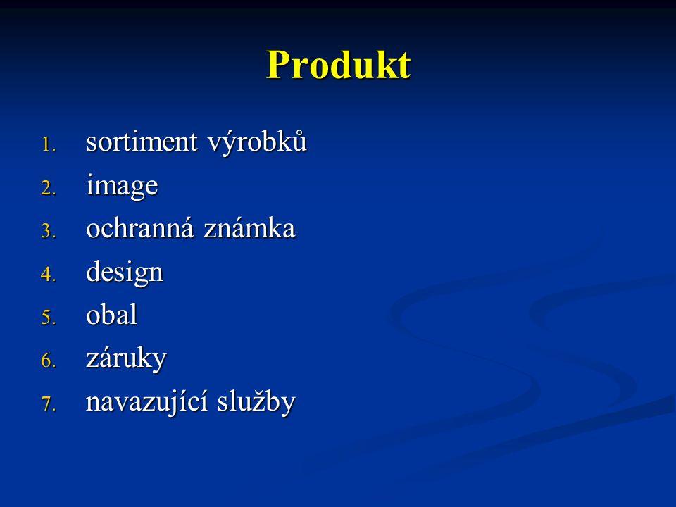 Produkt sortiment výrobků image ochranná známka design obal záruky