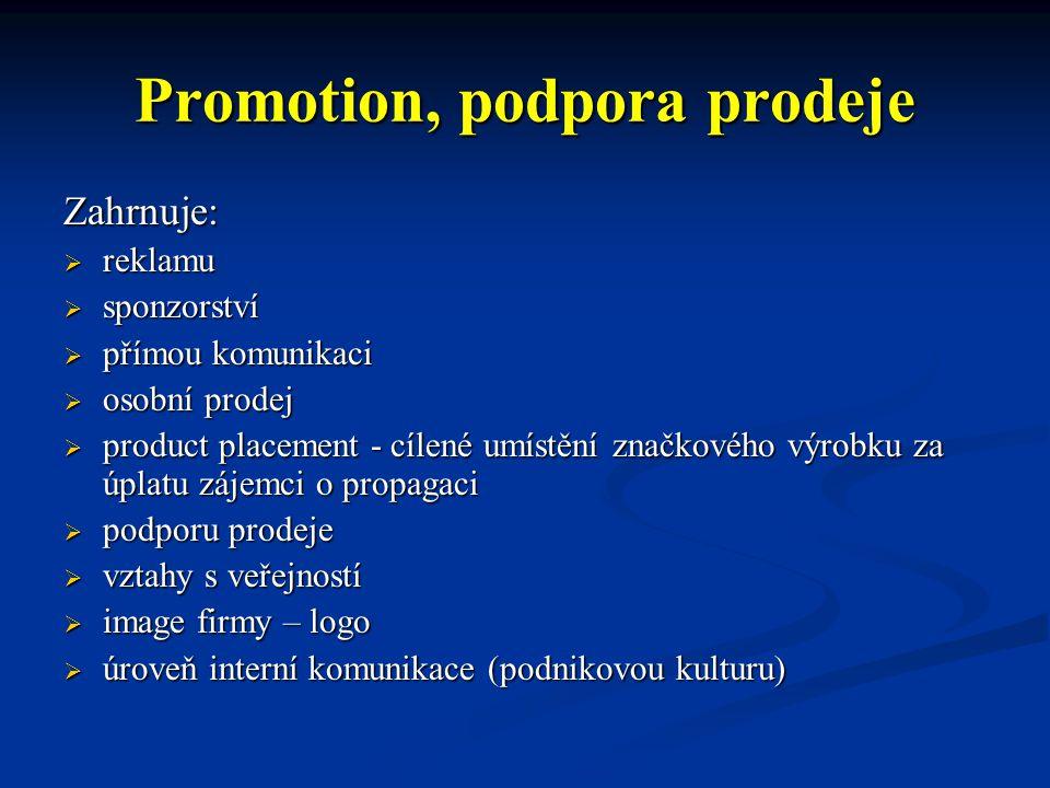 Promotion, podpora prodeje