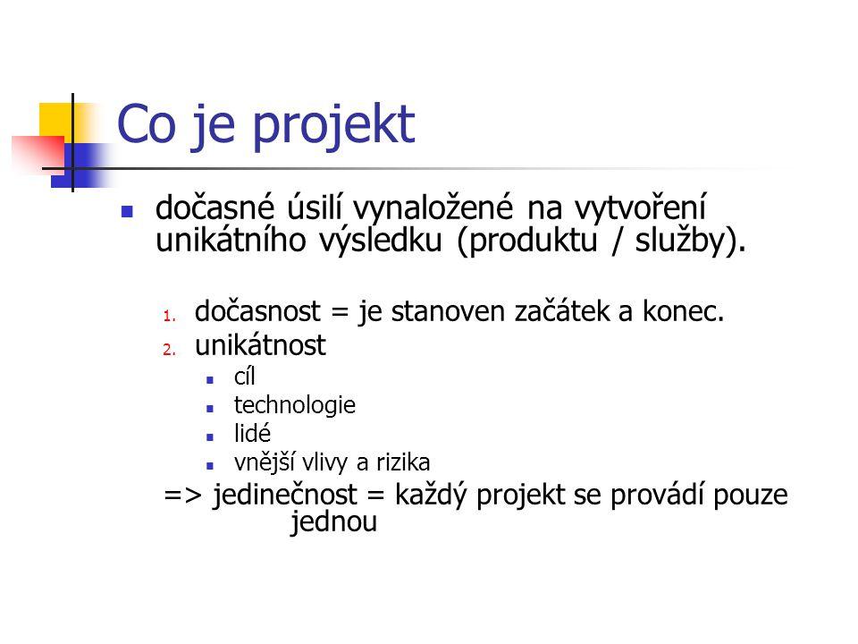 Co je projekt dočasné úsilí vynaložené na vytvoření unikátního výsledku (produktu / služby). dočasnost = je stanoven začátek a konec.