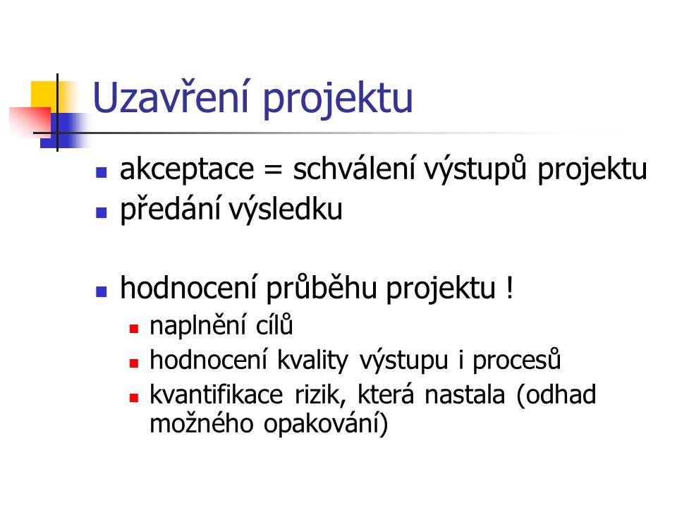 Uzavření projektu akceptace = schválení výstupů projektu