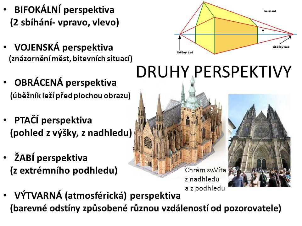 DRUHY PERSPEKTIVY BIFOKÁLNÍ perspektiva (2 sbíhání- vpravo, vlevo)