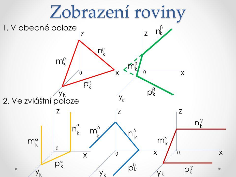 Zobrazení roviny 1. V obecné poloze n z z n m m x x p y p y