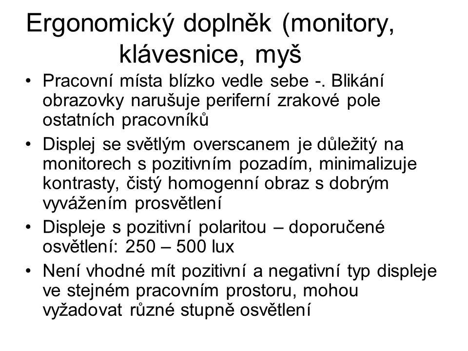 Ergonomický doplněk (monitory, klávesnice, myš