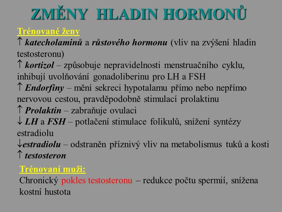 ZMĚNY HLADIN HORMONŮ Trénované ženy: