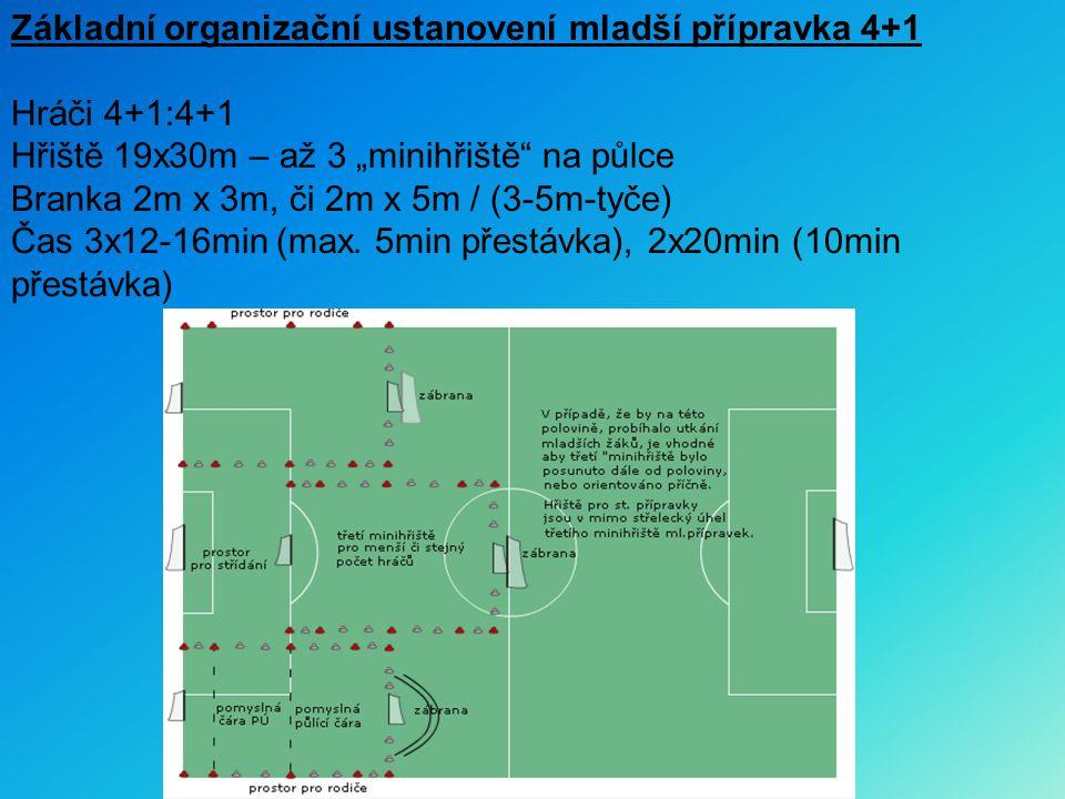 Základní organizační ustanovení mladší přípravka 4+1