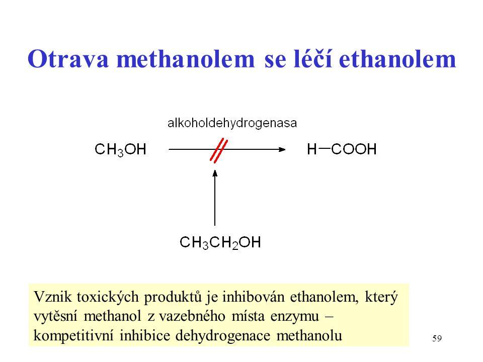 Otrava methanolem se léčí ethanolem