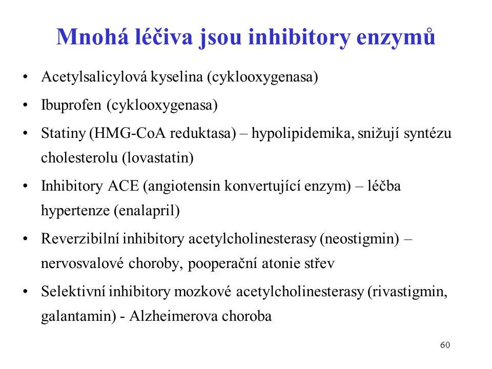 Mnohá léčiva jsou inhibitory enzymů