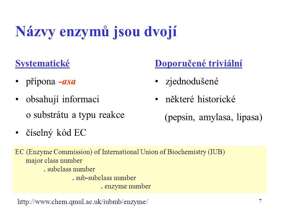 Názvy enzymů jsou dvojí
