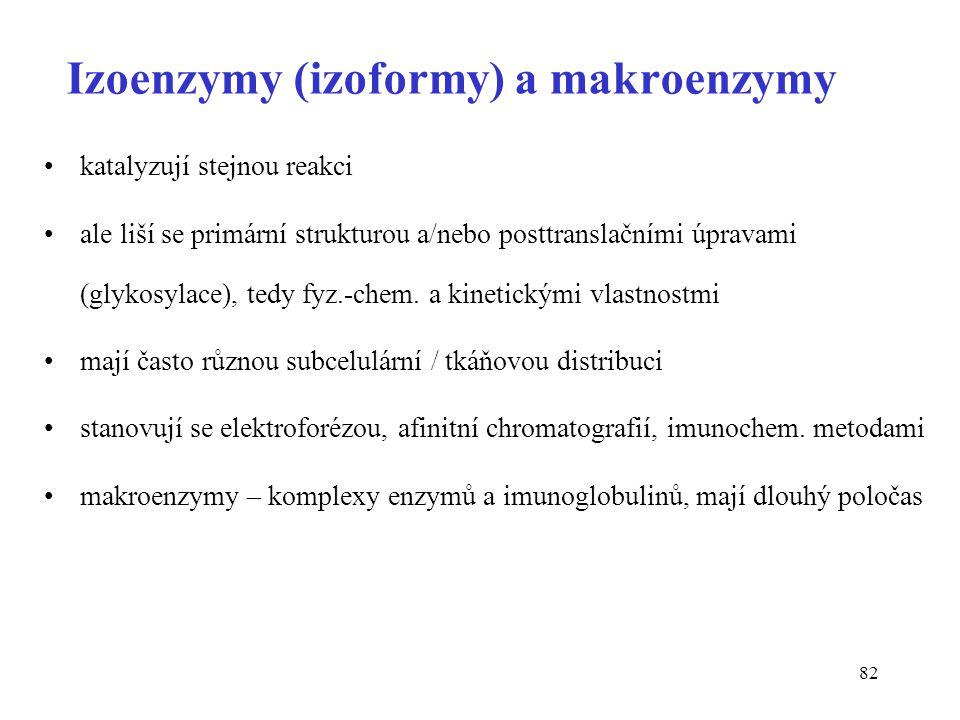Izoenzymy (izoformy) a makroenzymy