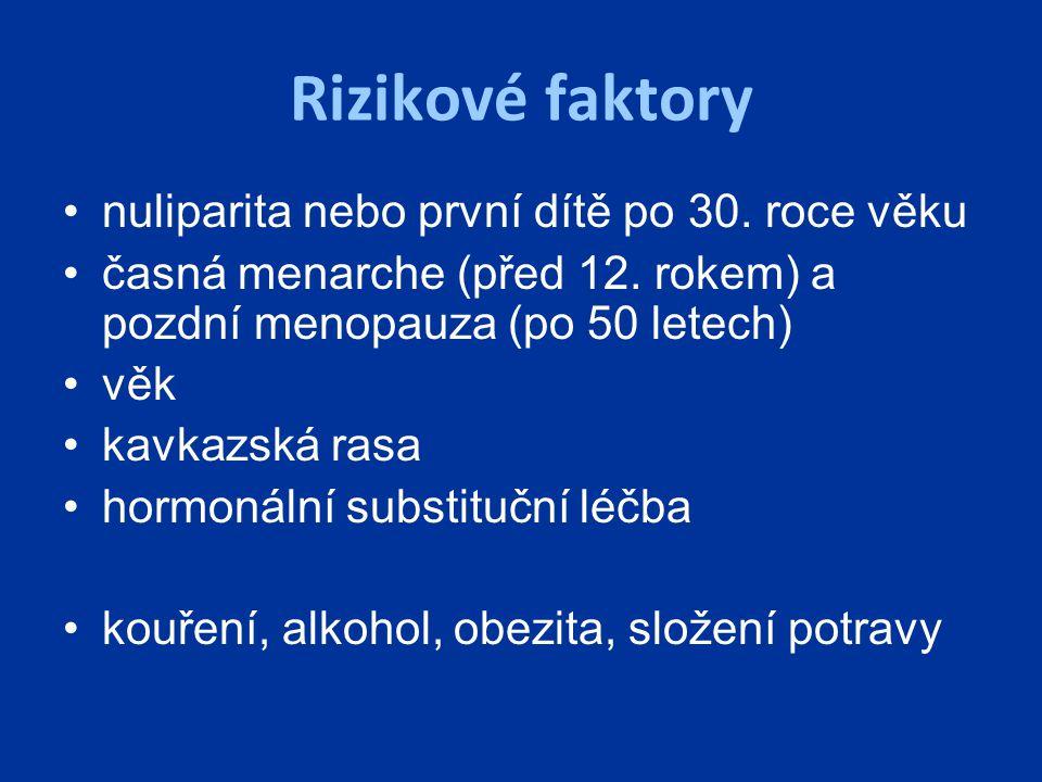 Rizikové faktory nuliparita nebo první dítě po 30. roce věku