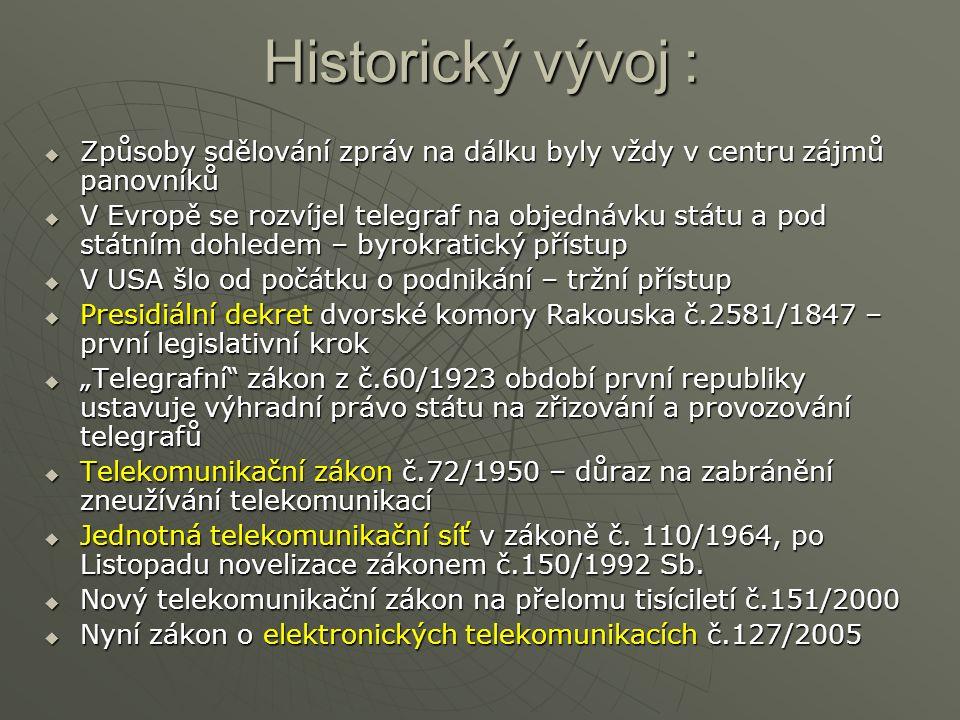 Historický vývoj : Způsoby sdělování zpráv na dálku byly vždy v centru zájmů panovníků.