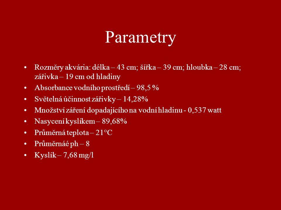 Parametry Rozměry akvária: délka – 43 cm; šířka – 39 cm; hloubka – 28 cm; zářivka – 19 cm od hladiny.