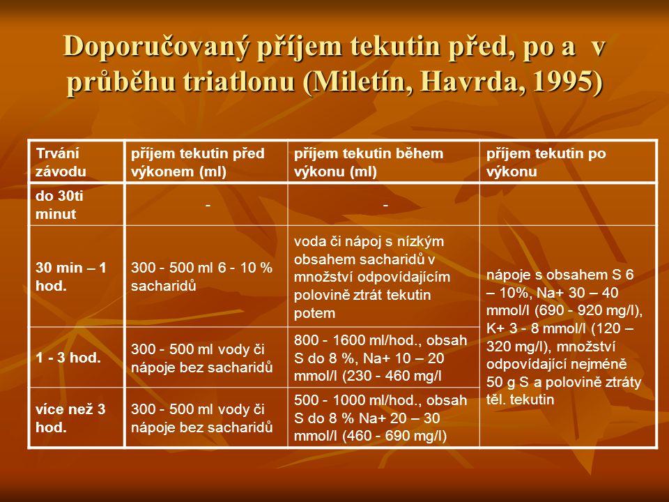 Doporučovaný příjem tekutin před, po a v průběhu triatlonu (Miletín, Havrda, 1995)
