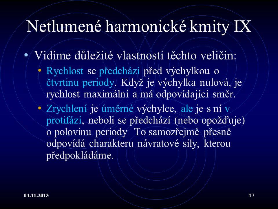 Netlumené harmonické kmity IX