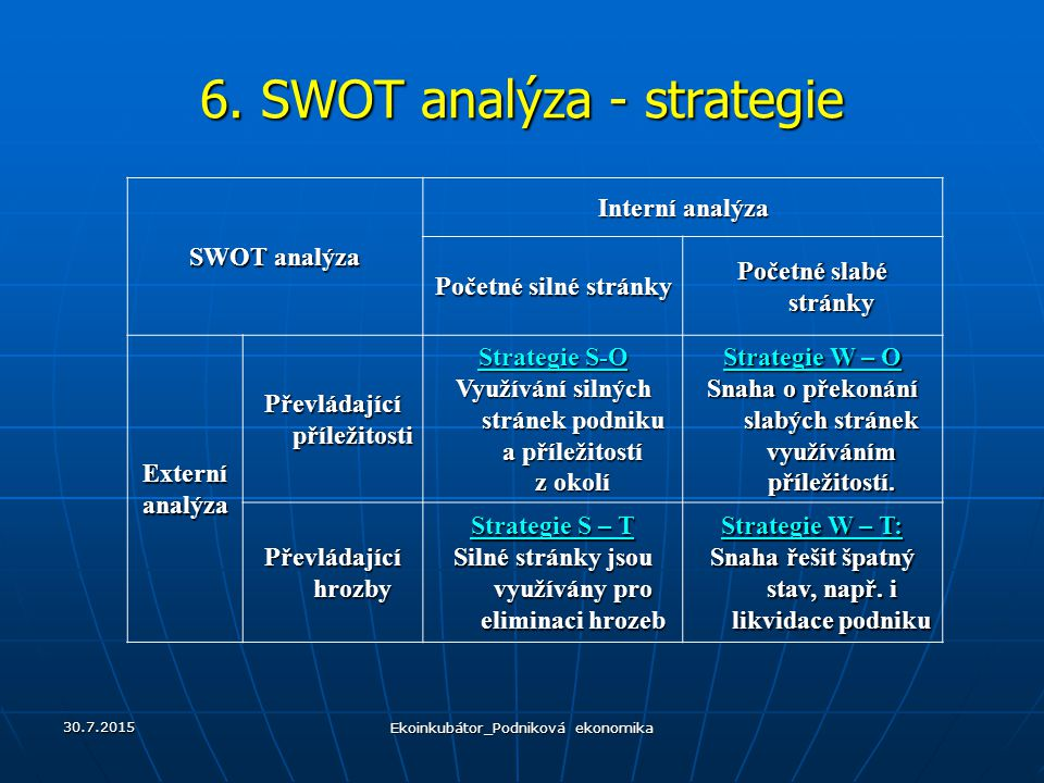6. SWOT analýza - strategie