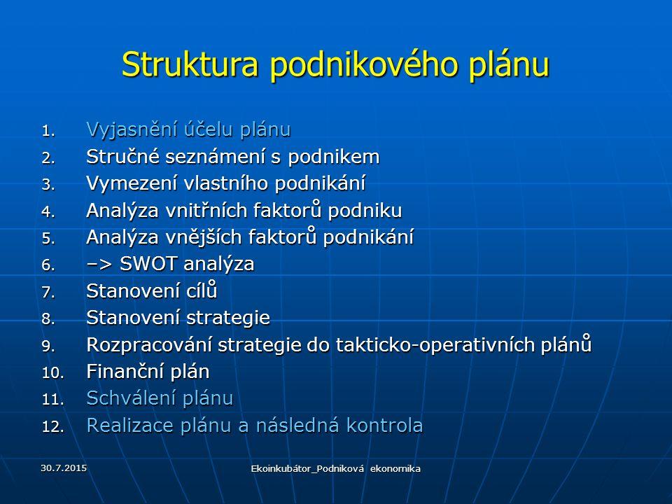 Struktura podnikového plánu