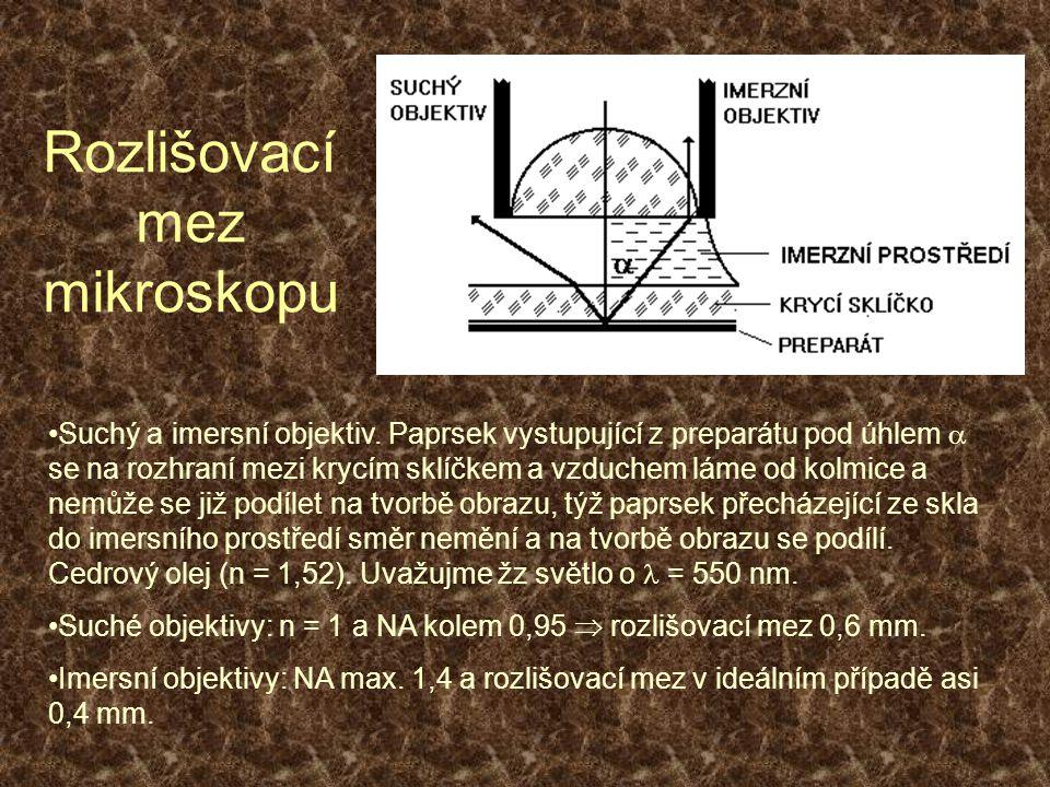 Rozlišovací mez mikroskopu