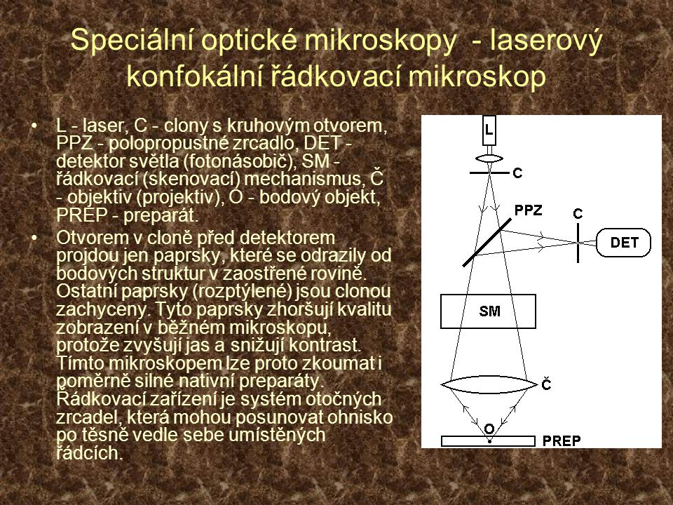 Speciální optické mikroskopy - laserový konfokální řádkovací mikroskop