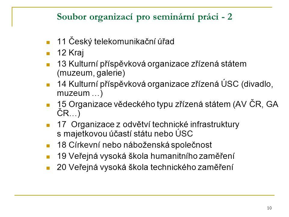 Soubor organizací pro seminární práci - 2
