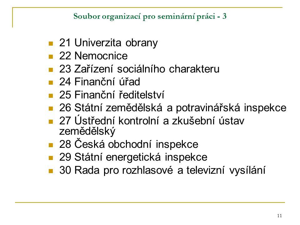 Soubor organizací pro seminární práci - 3