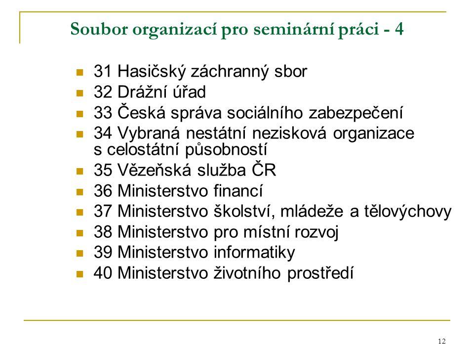 Soubor organizací pro seminární práci - 4