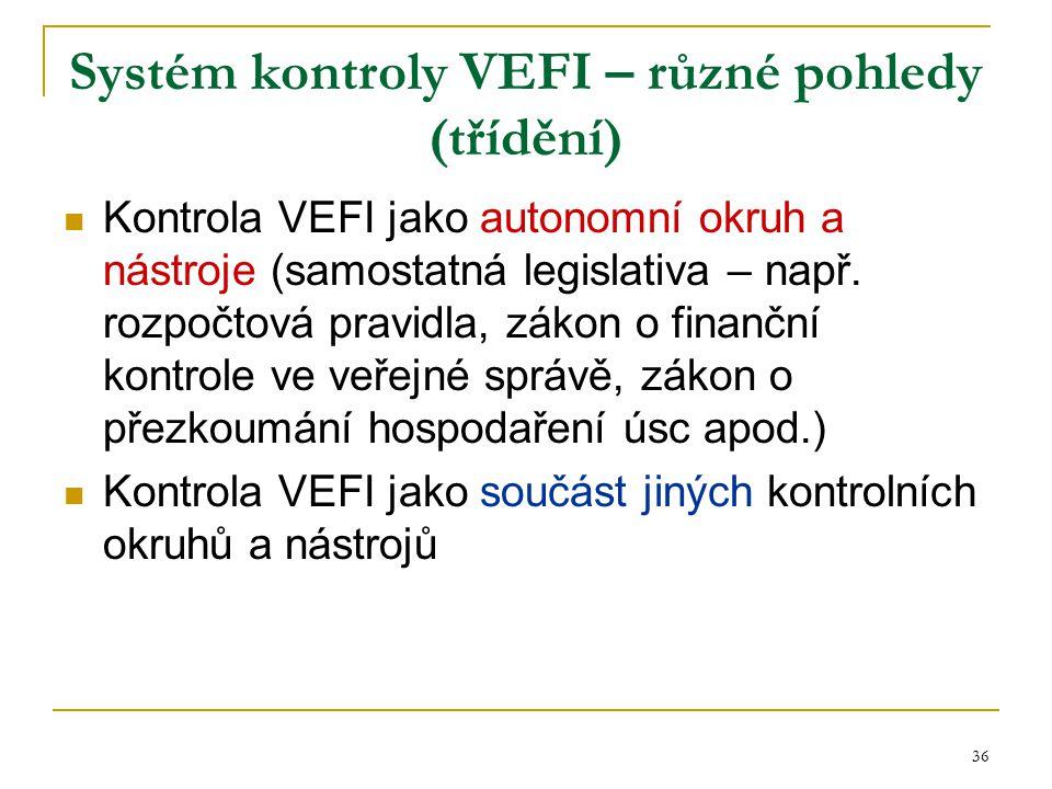 Systém kontroly VEFI – různé pohledy (třídění)