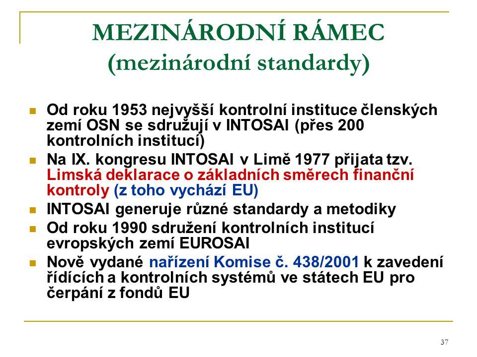 MEZINÁRODNÍ RÁMEC (mezinárodní standardy)