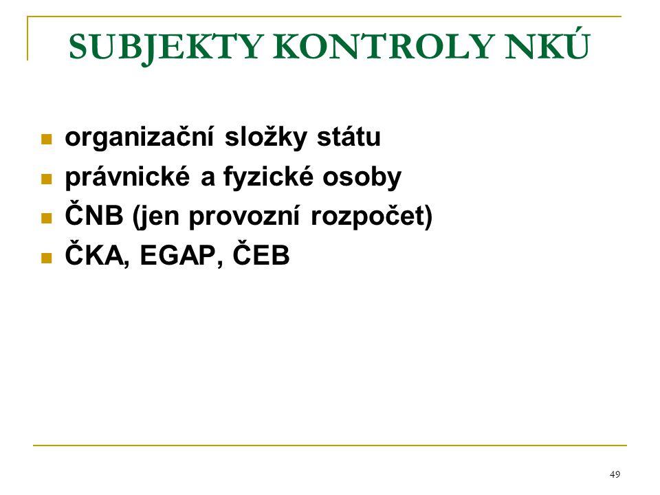 SUBJEKTY KONTROLY NKÚ organizační složky státu