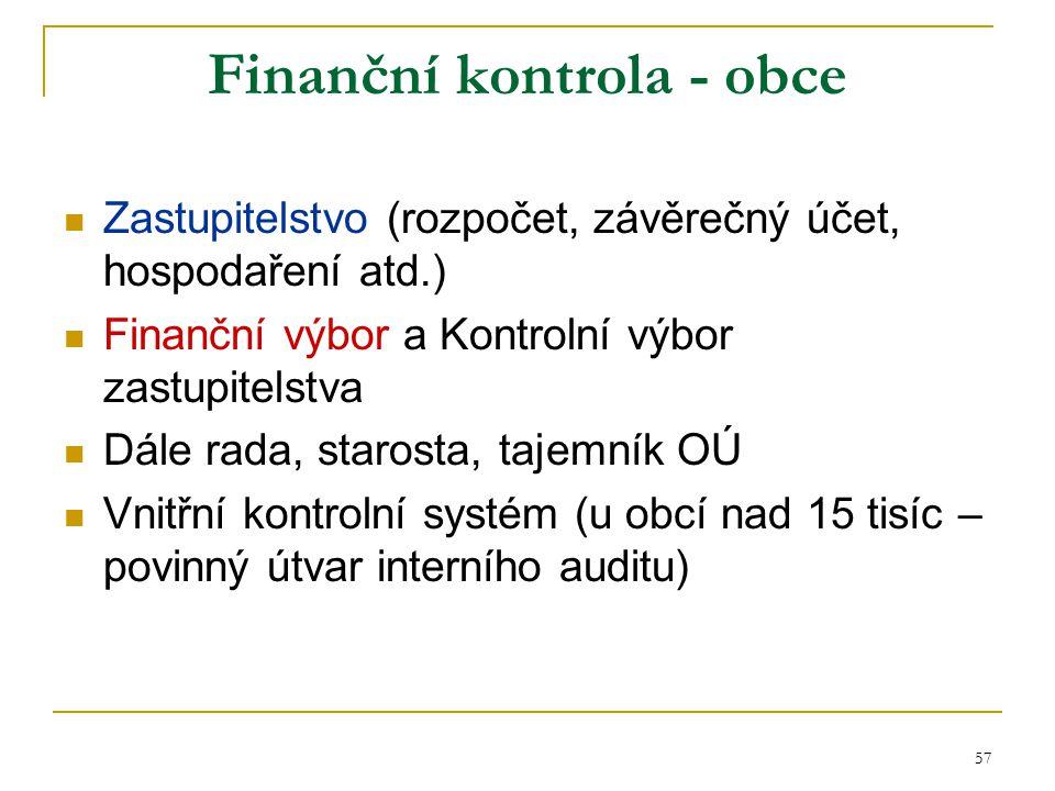 Finanční kontrola - obce