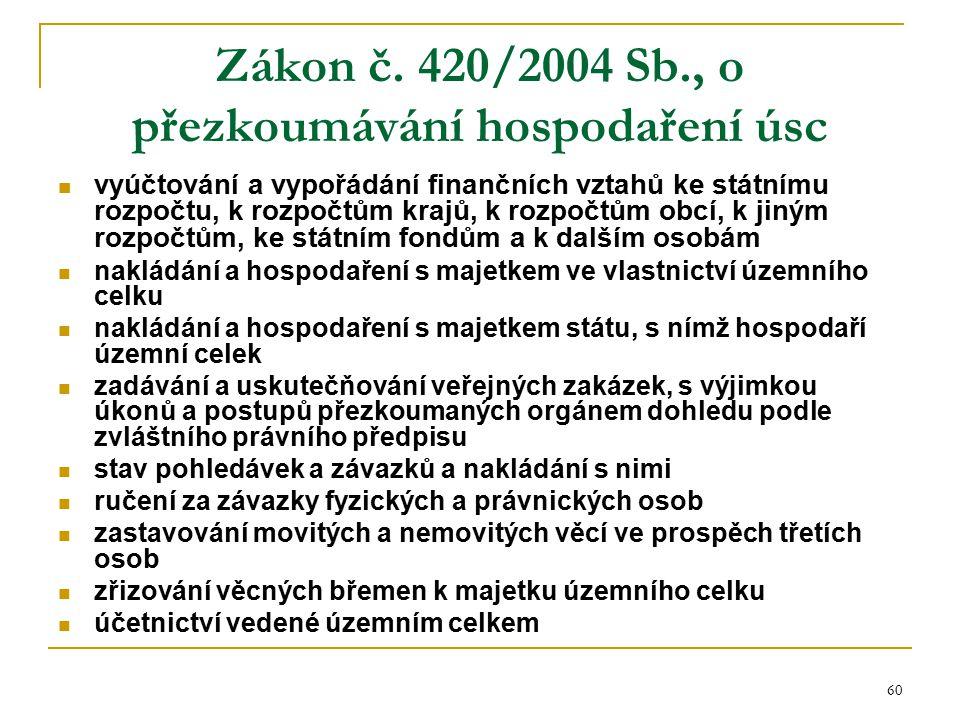 Zákon č. 420/2004 Sb., o přezkoumávání hospodaření úsc
