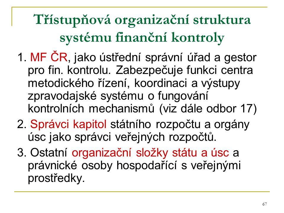 Třístupňová organizační struktura systému finanční kontroly