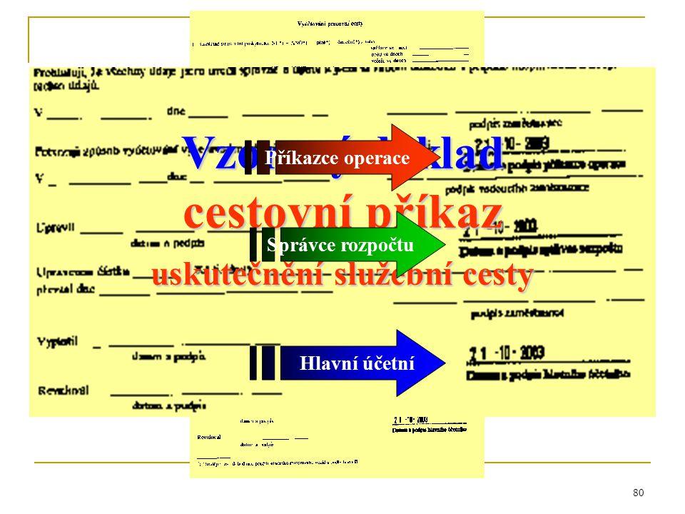 Vzorový doklad cestovní příkaz uskutečnění služební cesty