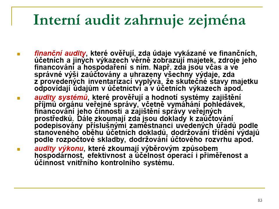 Interní audit zahrnuje zejména