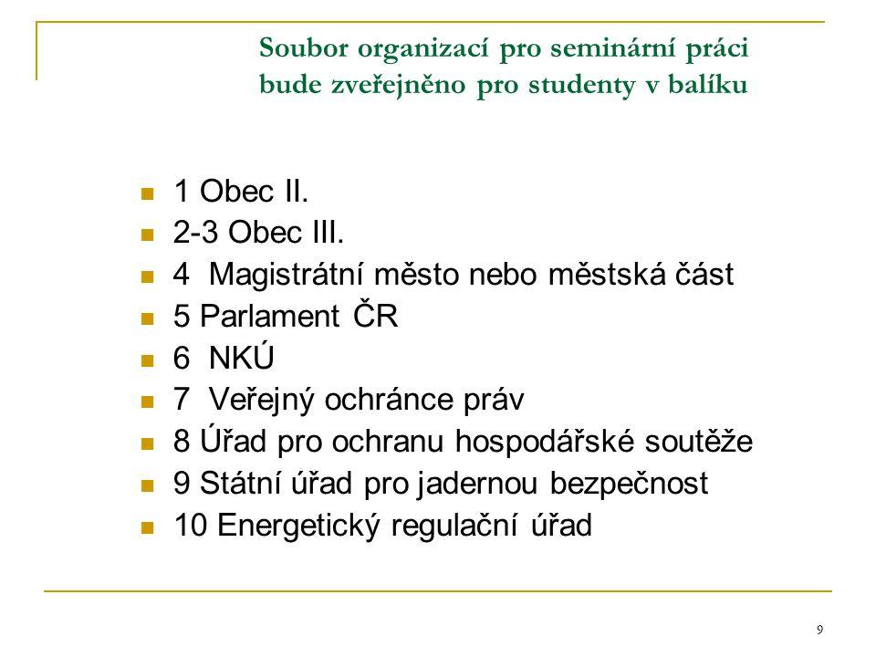 4 Magistrátní město nebo městská část 5 Parlament ČR 6 NKÚ