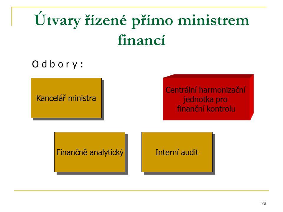 Útvary řízené přímo ministrem financí