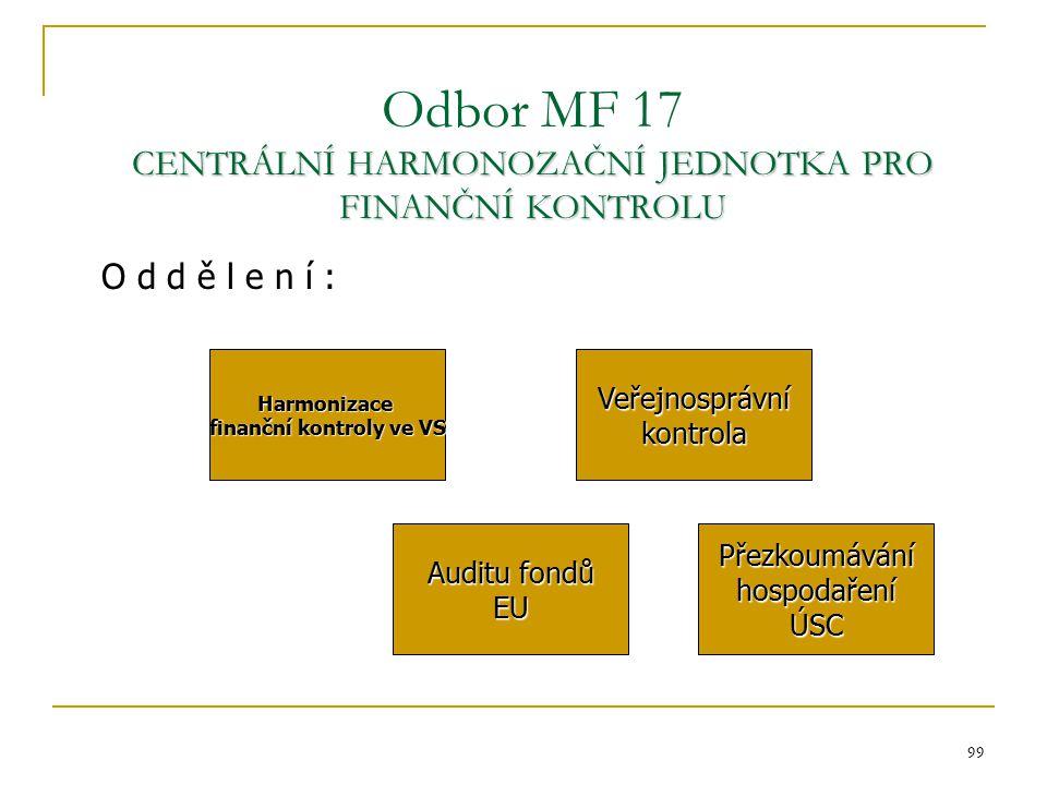 Odbor MF 17 CENTRÁLNÍ HARMONOZAČNÍ JEDNOTKA PRO FINANČNÍ KONTROLU