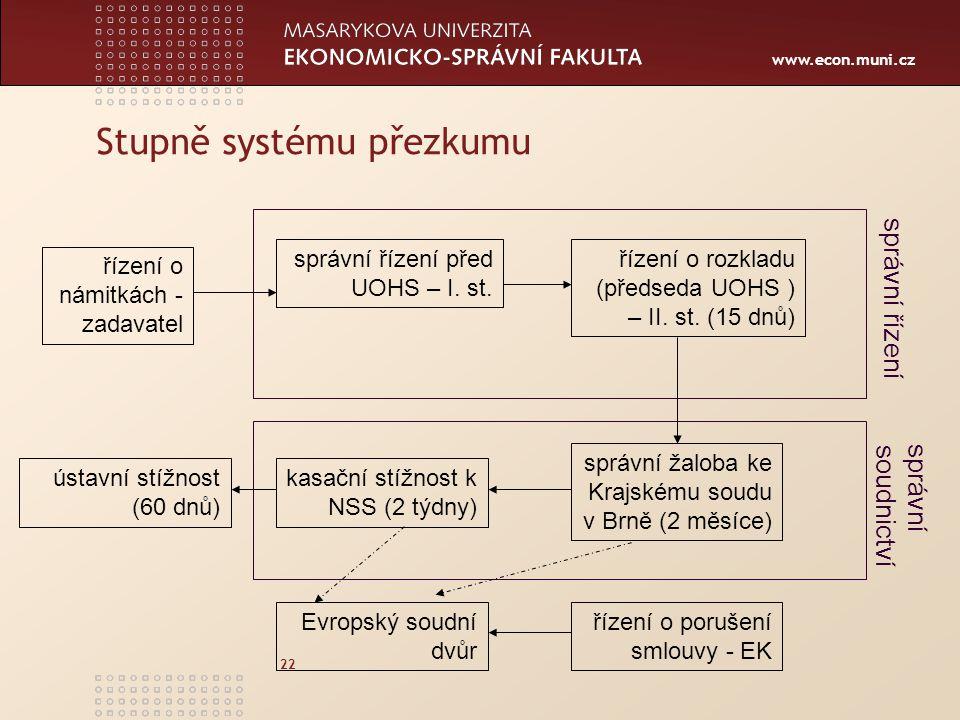 Stupně systému přezkumu
