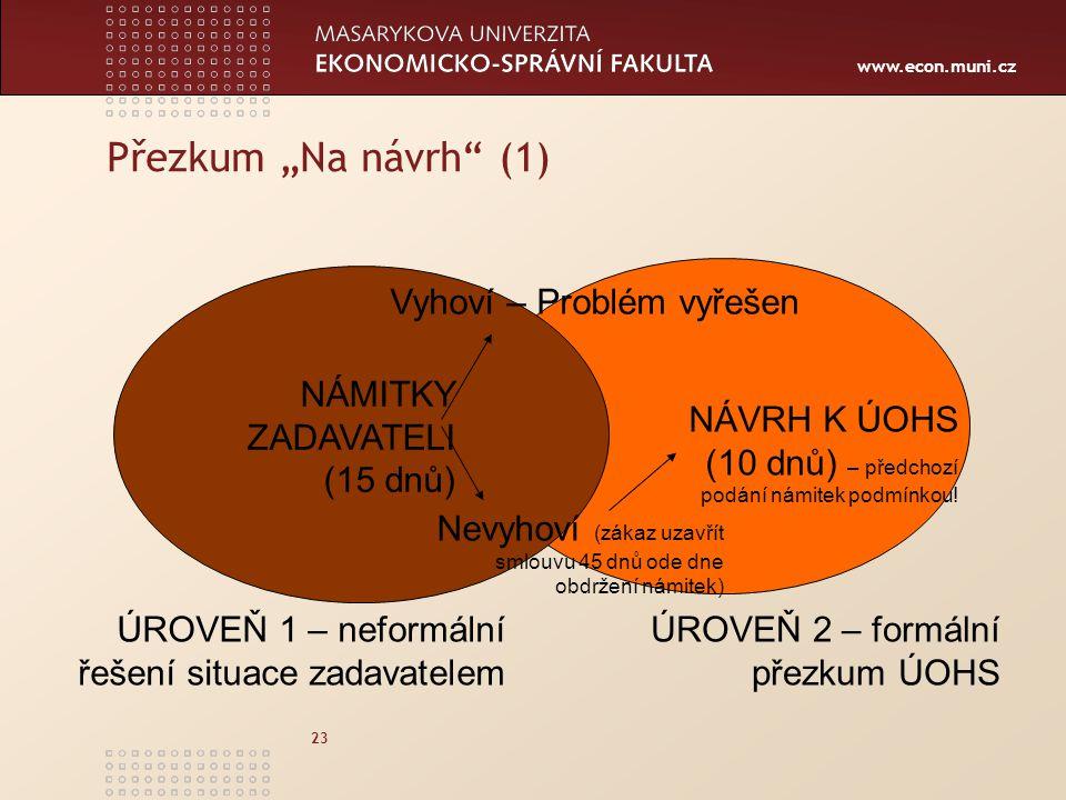 """Přezkum """"Na návrh (1) Vyhoví – Problém vyřešen NÁMITKY ZADAVATELI"""