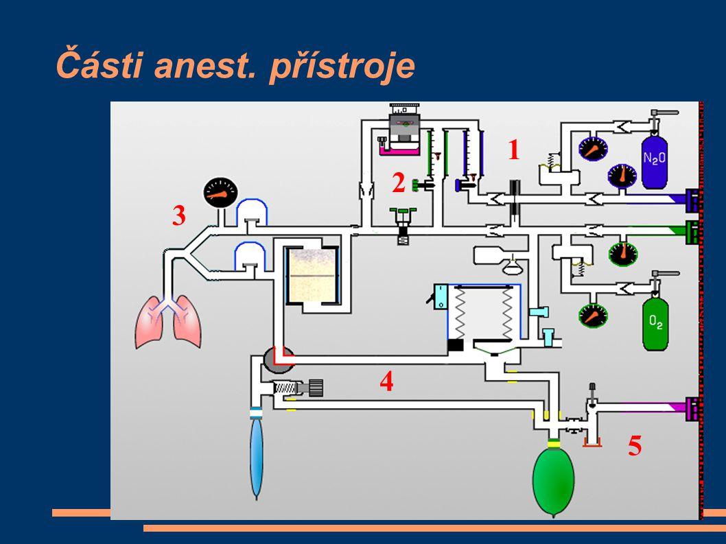 Části anest. přístroje 1 2 3 4 5