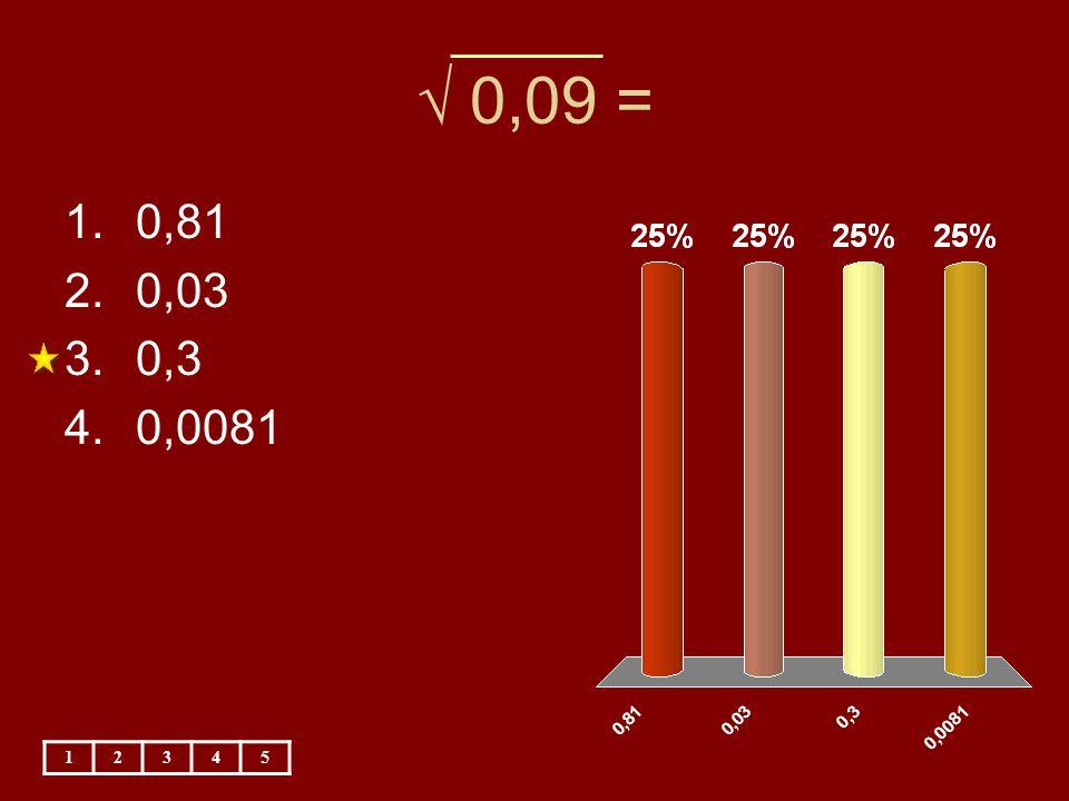 √ 0,09 = 0,81 0,03 0,3 0,0081 1 2 3 4 5
