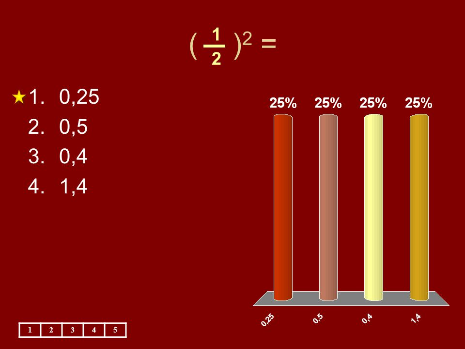 ( -- )2 = 1 2 0,25 0,5 0,4 1,4 1 2 3 4 5