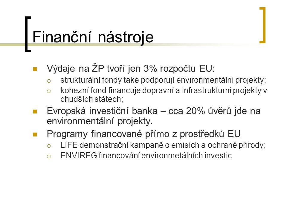 Finanční nástroje Výdaje na ŽP tvoří jen 3% rozpočtu EU: