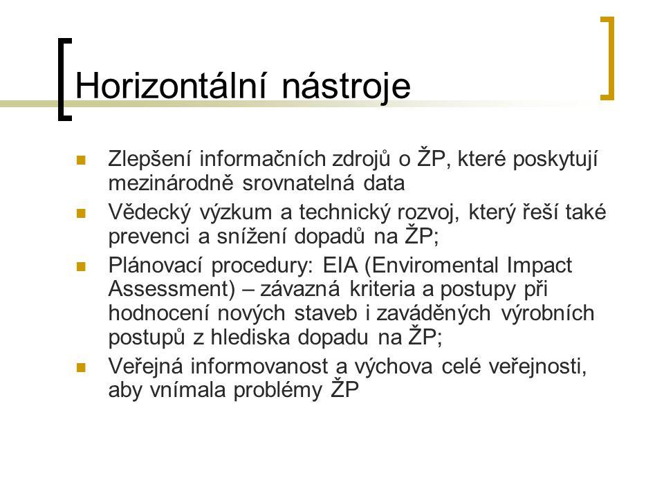 Horizontální nástroje