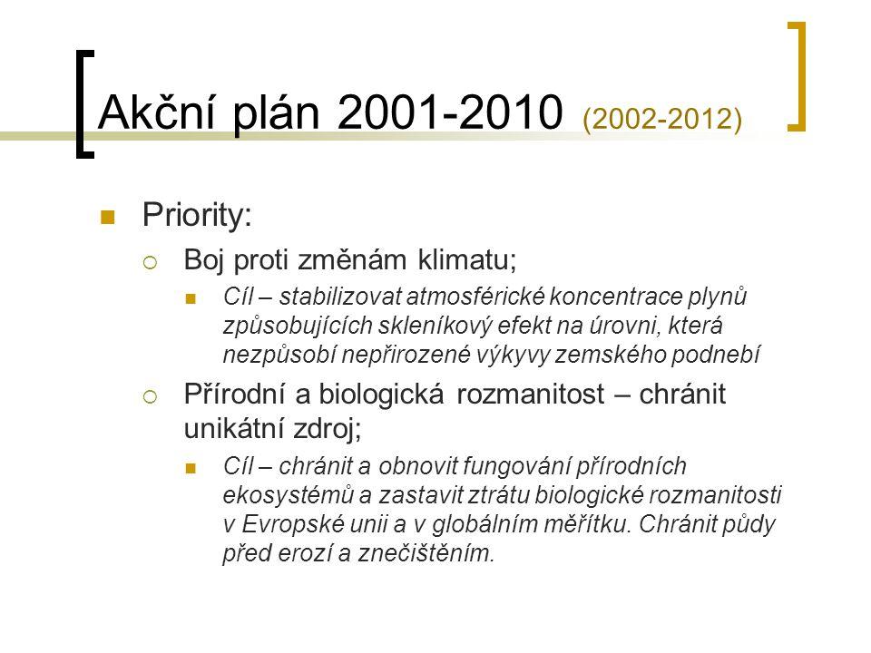 Akční plán 2001-2010 (2002-2012) Priority: Boj proti změnám klimatu;