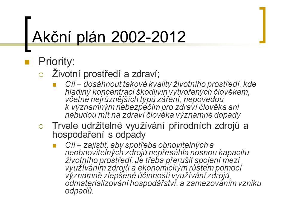 Akční plán 2002-2012 Priority: Životní prostředí a zdraví;