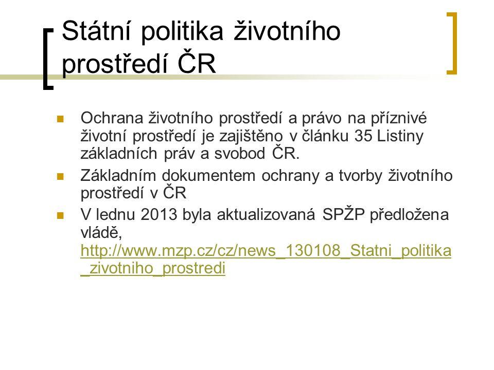 Státní politika životního prostředí ČR