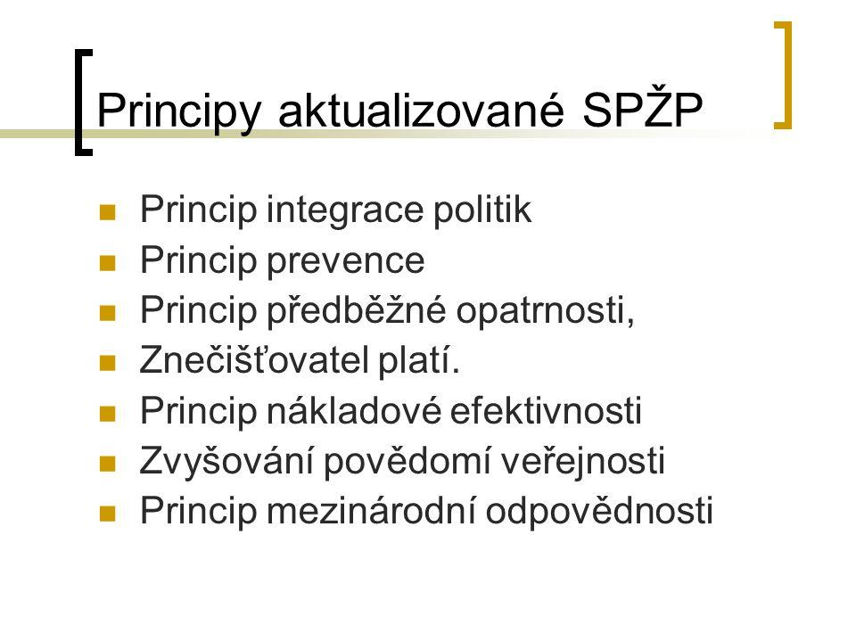 Principy aktualizované SPŽP