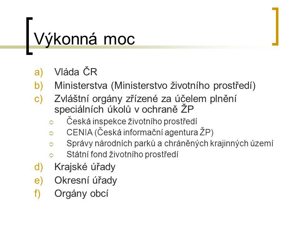 Výkonná moc Vláda ČR Ministerstva (Ministerstvo životního prostředí)