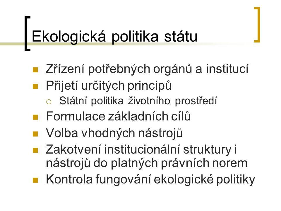 Ekologická politika státu