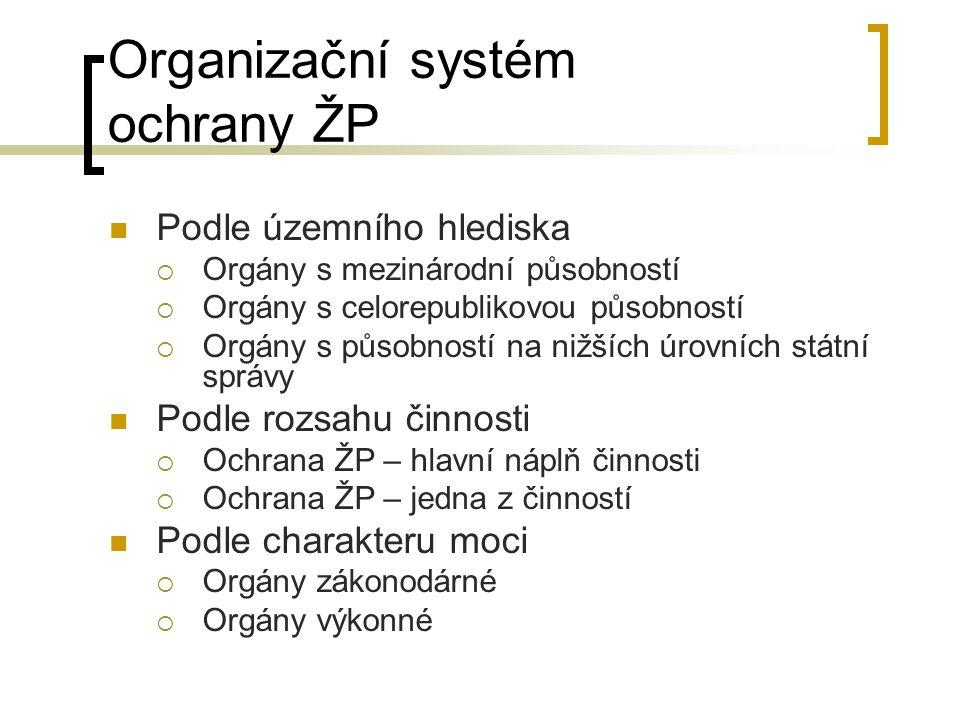 Organizační systém ochrany ŽP